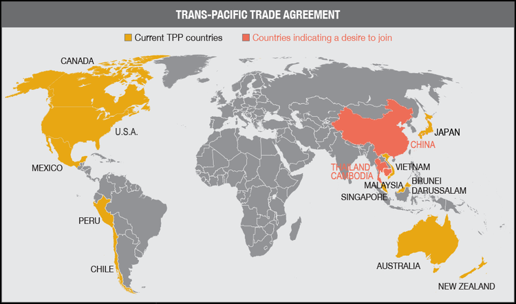 Prospects For The Trans Pacific Partnership Asymmetrica